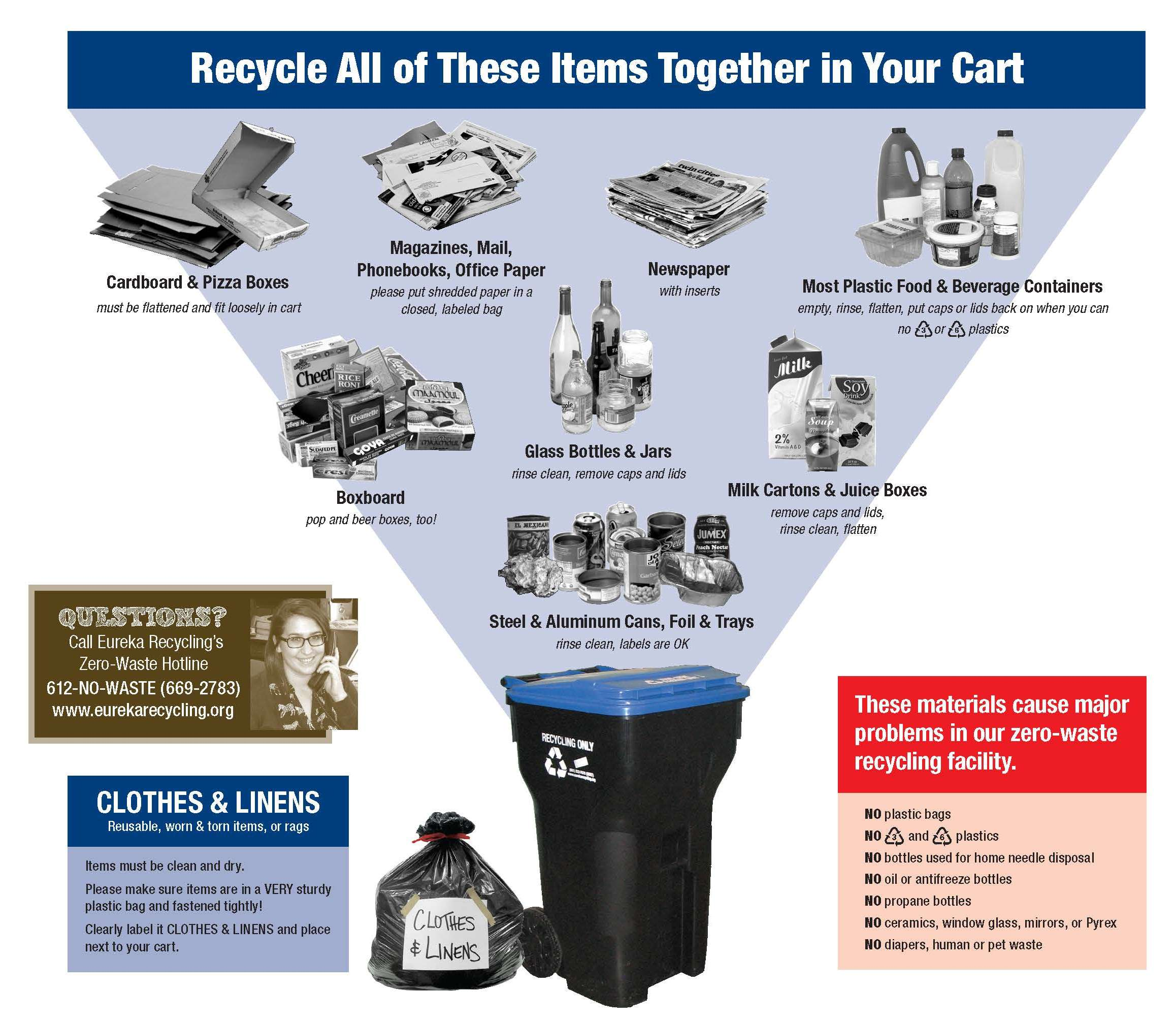 Recycling Guide